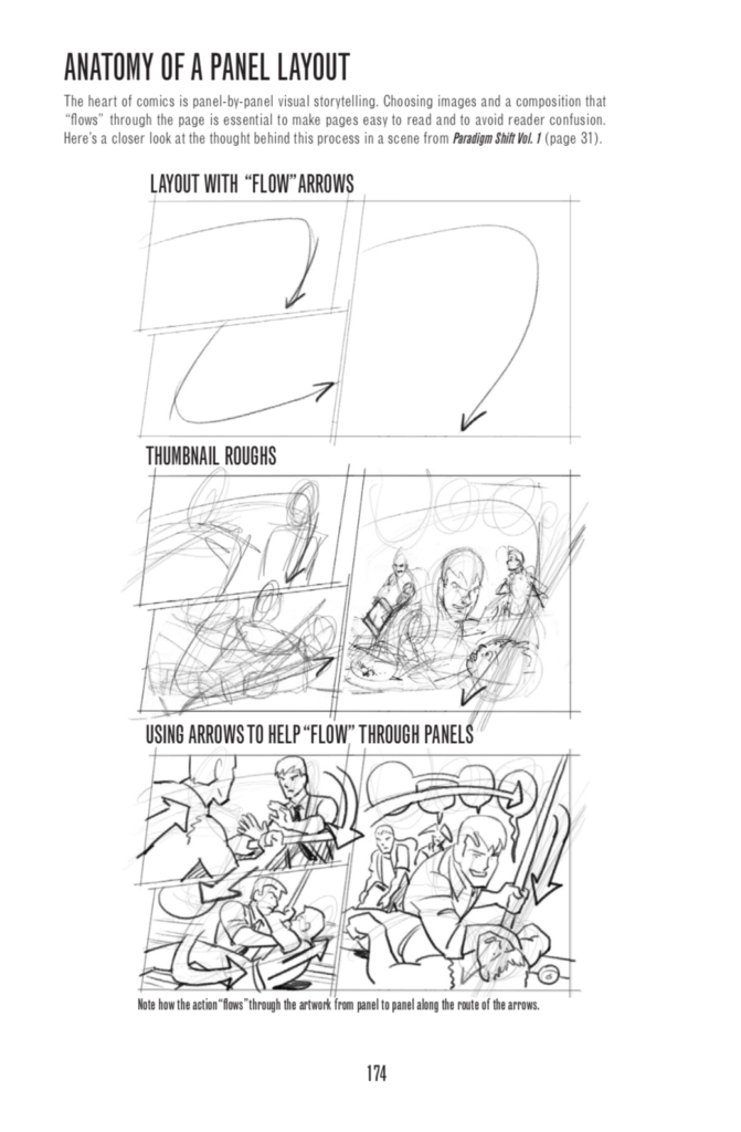 Anatomy of a Panel Layout